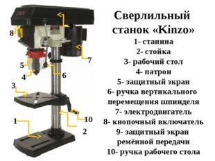 Сверлильный станок «Kinzo» 1- станина 2- стойка 3- рабочий стол 4- патрон 5-