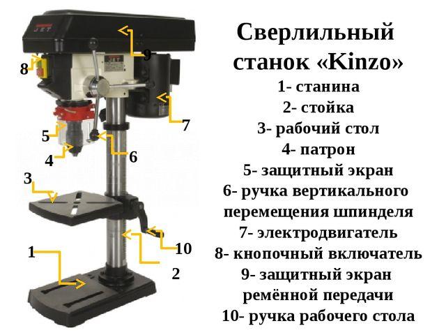 Сверлильный станок «Kinzo» 1- станина 2- стойка 3- рабочий стол 4- патрон 5-...