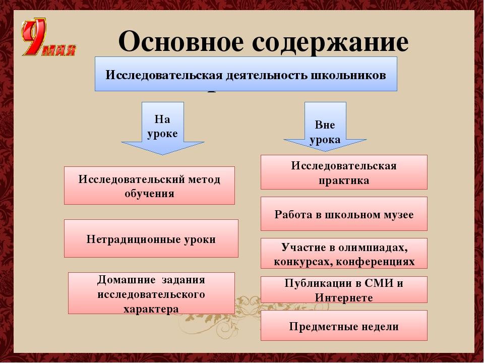 Основное содержание проекта: Исследовательская деятельность школьников На ур...