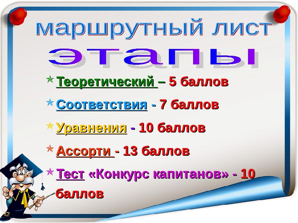 Теоретический – 5 баллов Соответствия - 7 баллов Уравнения - 10 баллов Ассорт...