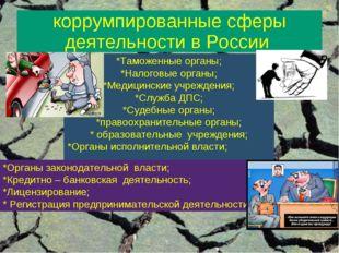 коррумпированные сферы деятельности в России *Таможенные органы; *Налоговые о