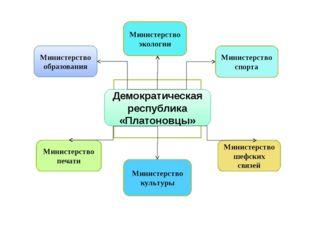 Демократическая республика «Платоновцы» Министерство образования Министерство