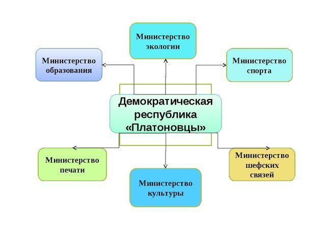 Демократическая республика «Платоновцы» Министерство образования Министерство...