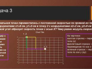 Задача 3 Материальная точка переместилась с постоянной скоростью по прямой из