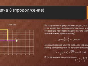 Задача 3 (продолжение) т. 1 Из полученного треугольника видно, что тангенс уг