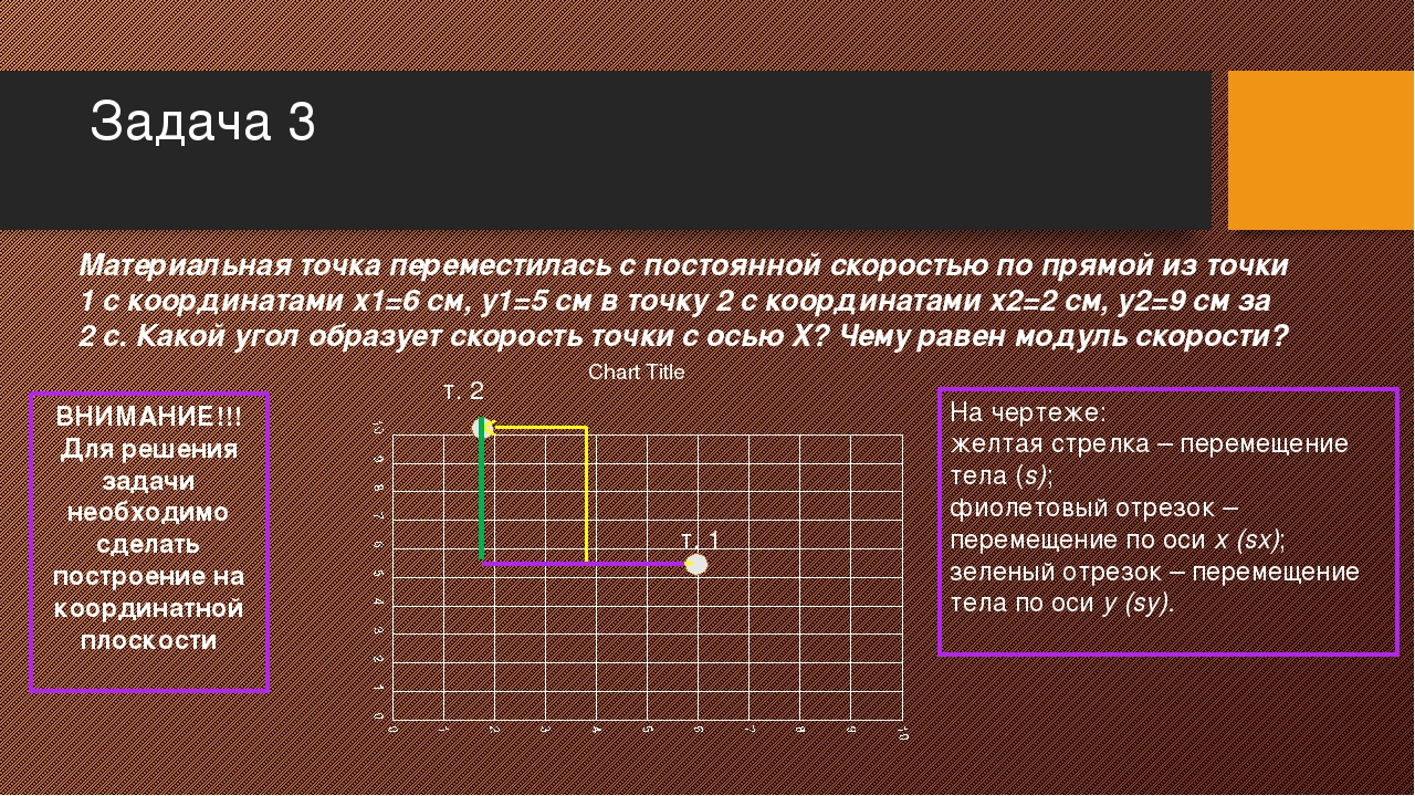 Задача 3 Материальная точка переместилась с постоянной скоростью по прямой из...