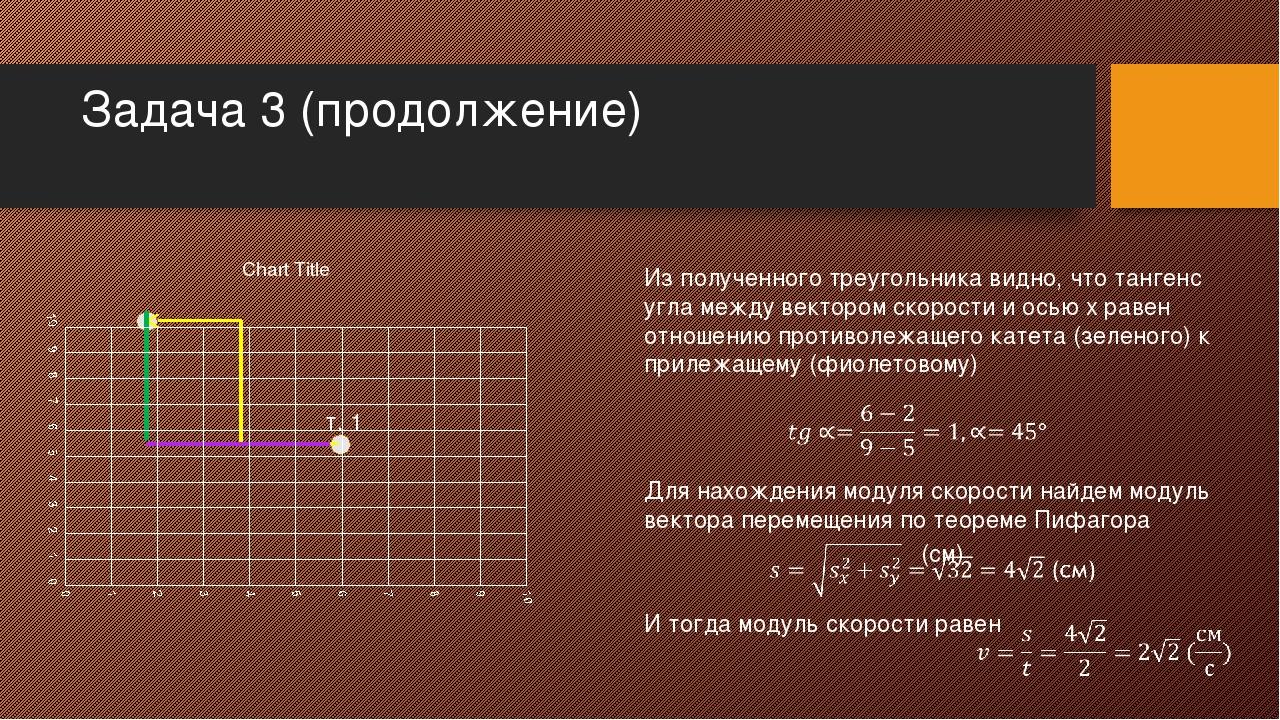Задача 3 (продолжение) т. 1 Из полученного треугольника видно, что тангенс уг...
