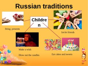 Russian traditions Bring presents Invite friends Eat cakes and sweets Make a