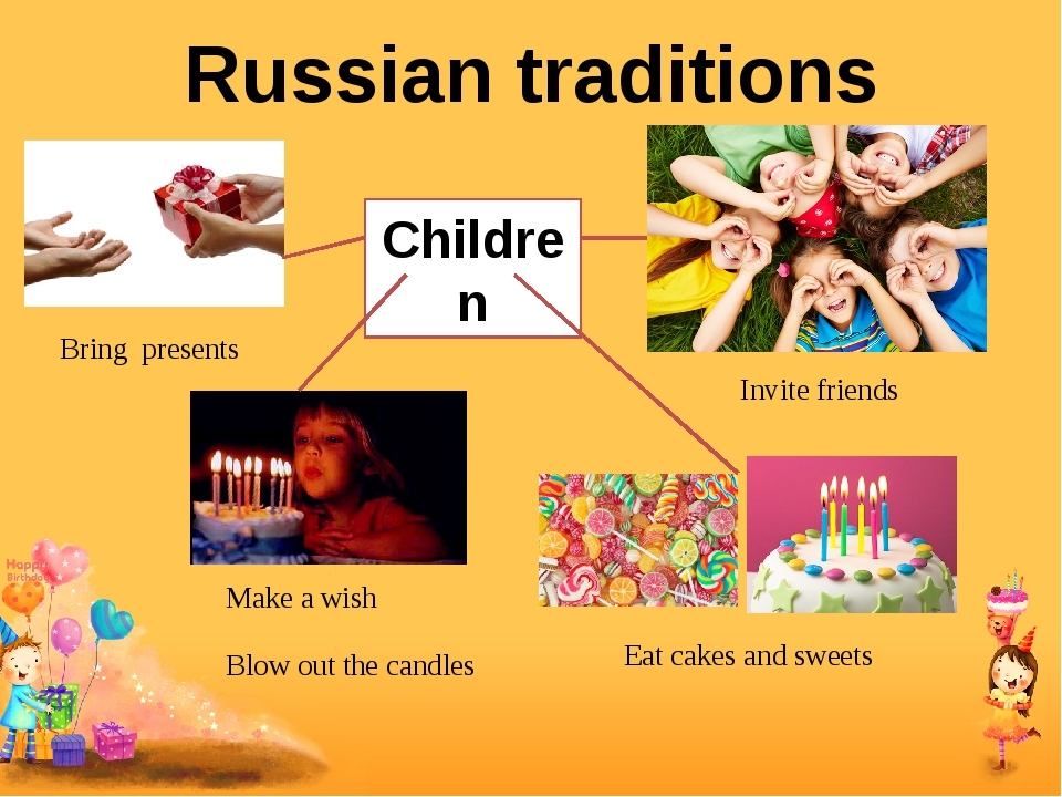 Russian traditions Bring presents Invite friends Eat cakes and sweets Make a...