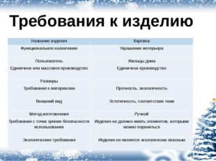 Требования к изделию Название изделия Картина Функциональное назначение Украш