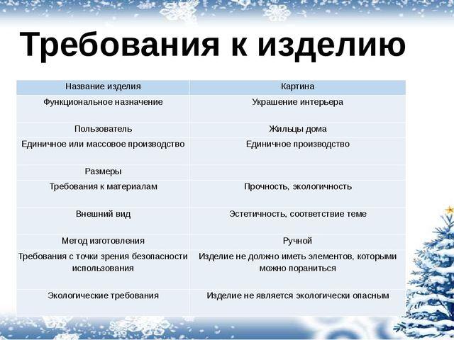 Требования к изделию Название изделия Картина Функциональное назначение Украш...