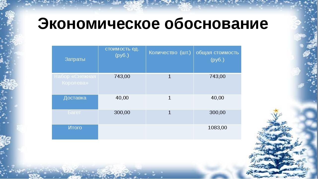 Экономическое обоснование Затраты стоимость ед.(руб.) Количество(шт.) общаяст...