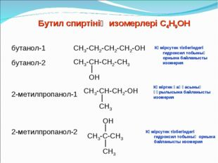 Бутил спиртінің изомерлері С4Н9ОН бутанол-1 2-метилпропанол-1 СН3-СН2-СН2-СН2