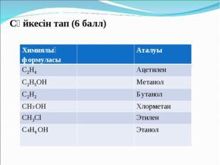 Сәйкесін тап (6 балл) Химиялық формуласыАталуы С2Н4Ацетилен С2Н5ОНМетан