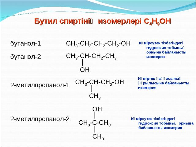 Бутил спиртінің изомерлері С4Н9ОН бутанол-1 2-метилпропанол-1 СН3-СН2-СН2-СН2...