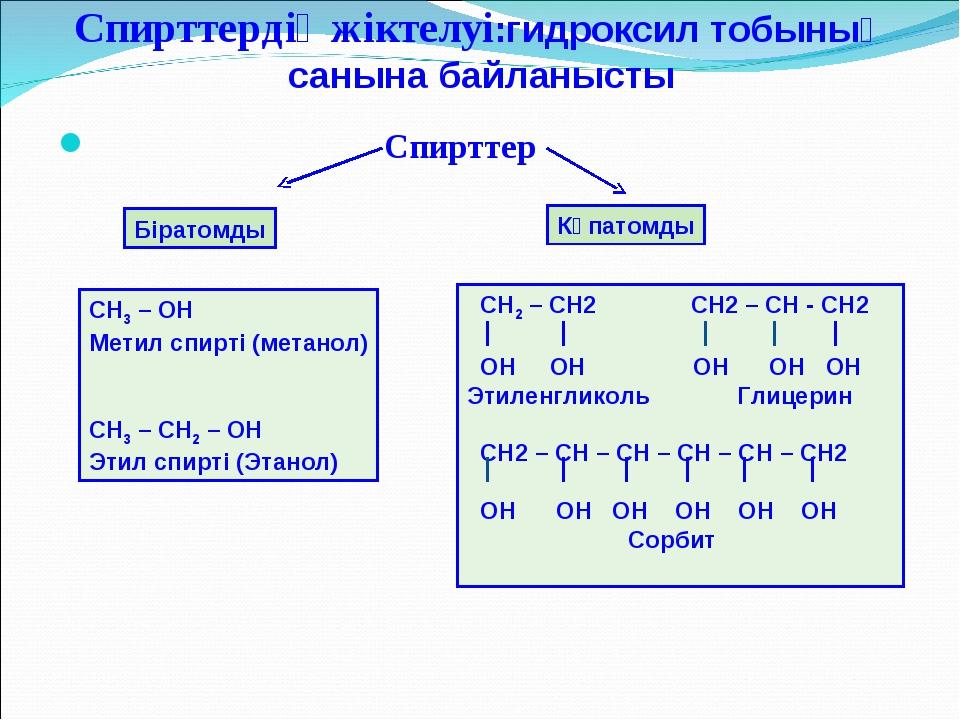 Спирттердің жіктелуі:гидроксил тобының санына байланысты Спирттер Біратомды К...
