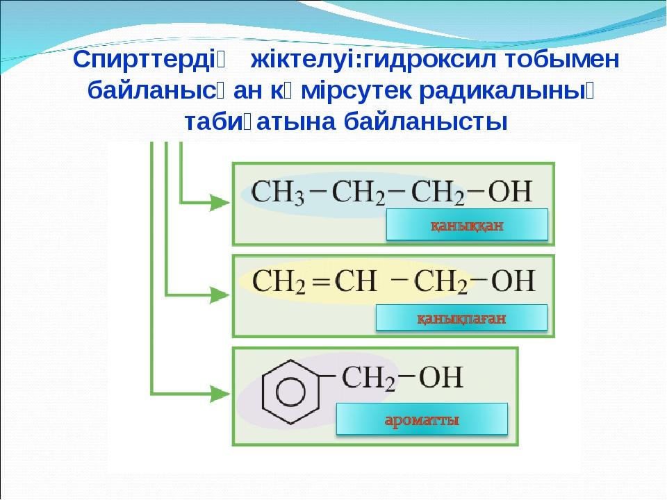 Спирттердің жіктелуі:гидроксил тобымен байланысқан көмірсутек радикалының та...