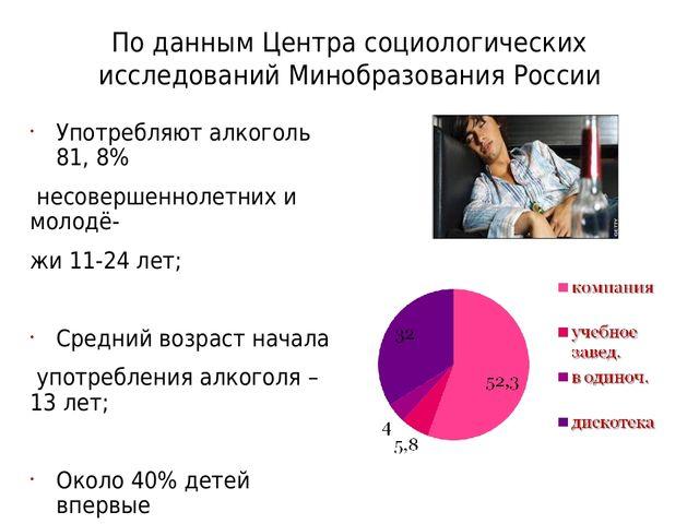 По данным Центра социологических исследований Минобразования России Употребля...