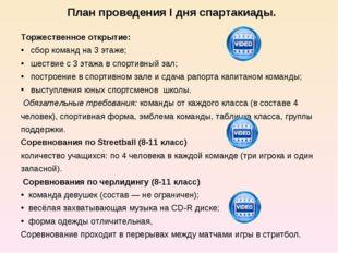План проведения I дня спартакиады.  Торжественное открытие: сбор команд на 3