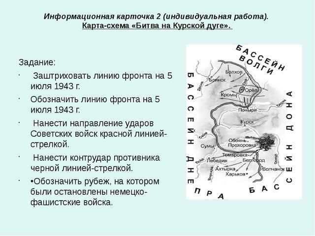 Информационная карточка 2 (индивидуальная работа). Карта-схема «Битва на Курс...