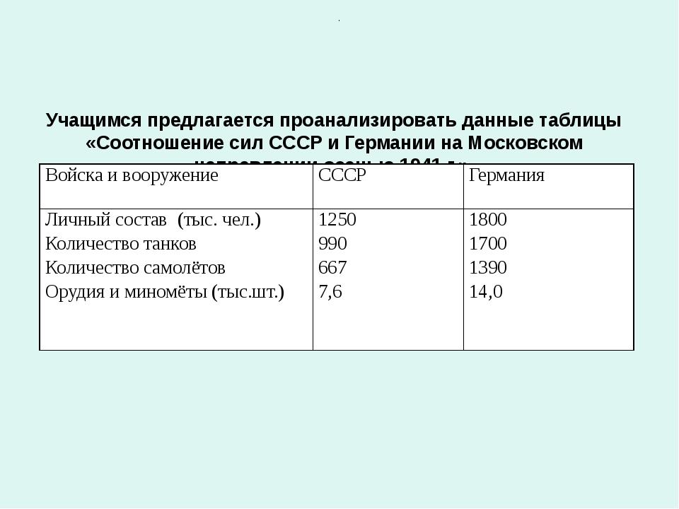 Учащимся предлагается проанализировать данные таблицы «Соотношение сил СССР...