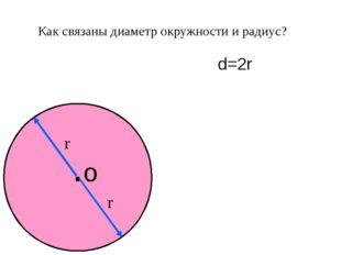 .о r d=2r r Как связаны диаметр окружности и радиус?