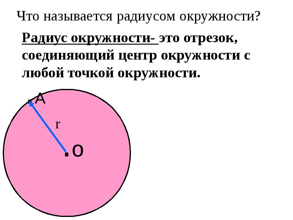 Что называется радиусом окружности? .о .А r Радиус окружности- это отрезок, с...