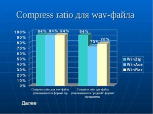 Compress ratio для wav-файла Далее