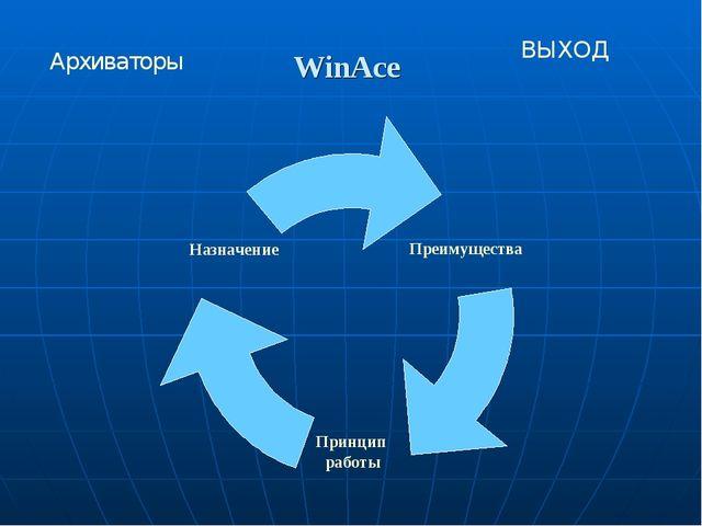 WinAce Архиваторы ВЫХОД