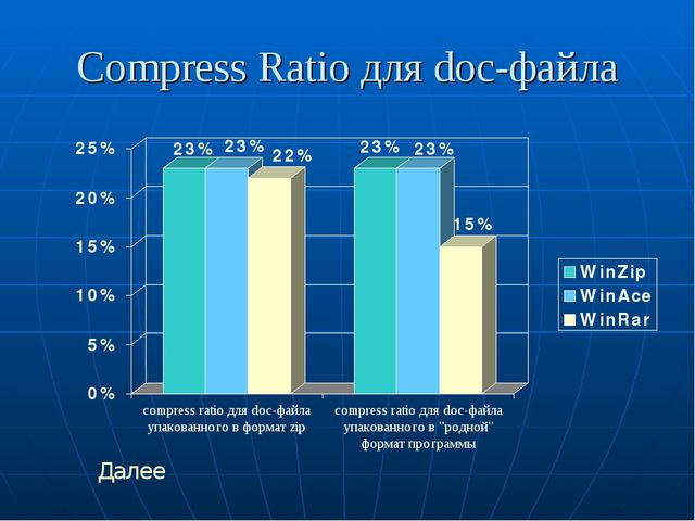 Compress Ratio для doc-файла Далее