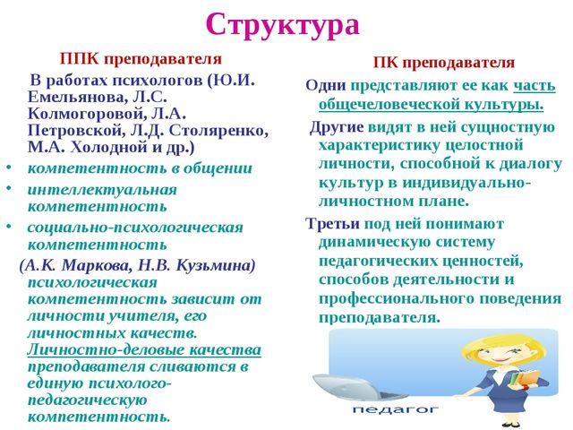 Структура ППК преподавателя В работах психологов (Ю.И. Емельянова, Л.С. Колмо...