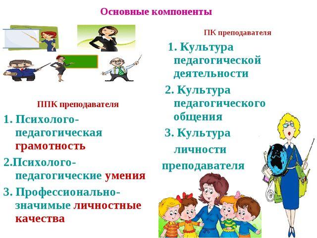 Основные компоненты ППК преподавателя 1. Психолого-педагогическая грамотность...