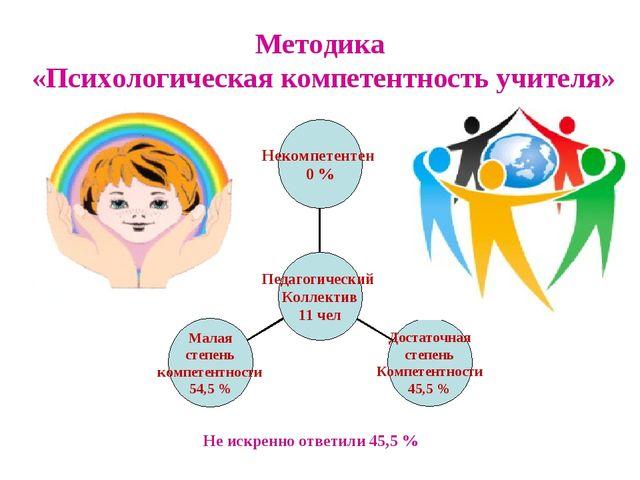 Методика «Психологическая компетентность учителя» Не искренно ответили 45,5 %