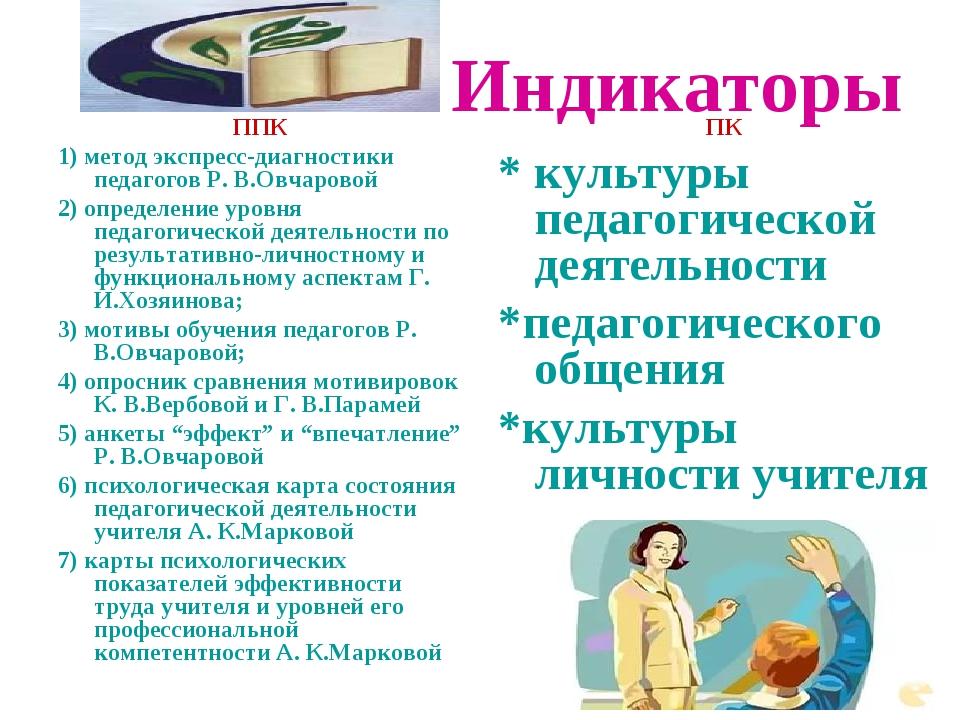 Индикаторы ППК 1) метод экспресс-диагностики педагогов Р. В.Овчаровой 2) опре...