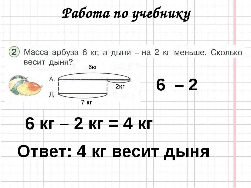 Работа по учебнику 6 кг – 2 кг = 4 кг Ответ: 4 кг весит дыня 6кг 2кг ? кг 6 – 2