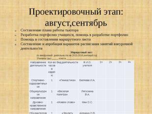Проектировочный этап: август,сентябрь Составление плана работы тьютора Разраб