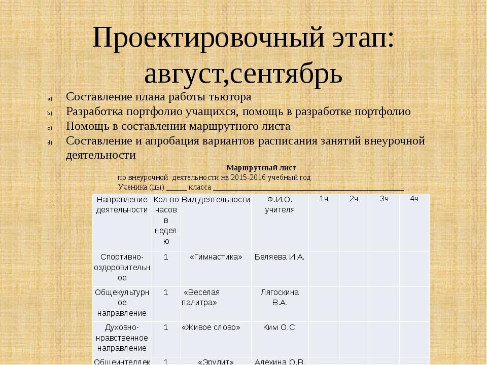 Проектировочный этап: август,сентябрь Составление плана работы тьютора Разраб...