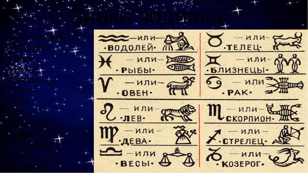 Знаки зодиака Всего знаков 12: -Водолей -Телец -Рыбы -Близнецы -Овен -Рак -Ле...