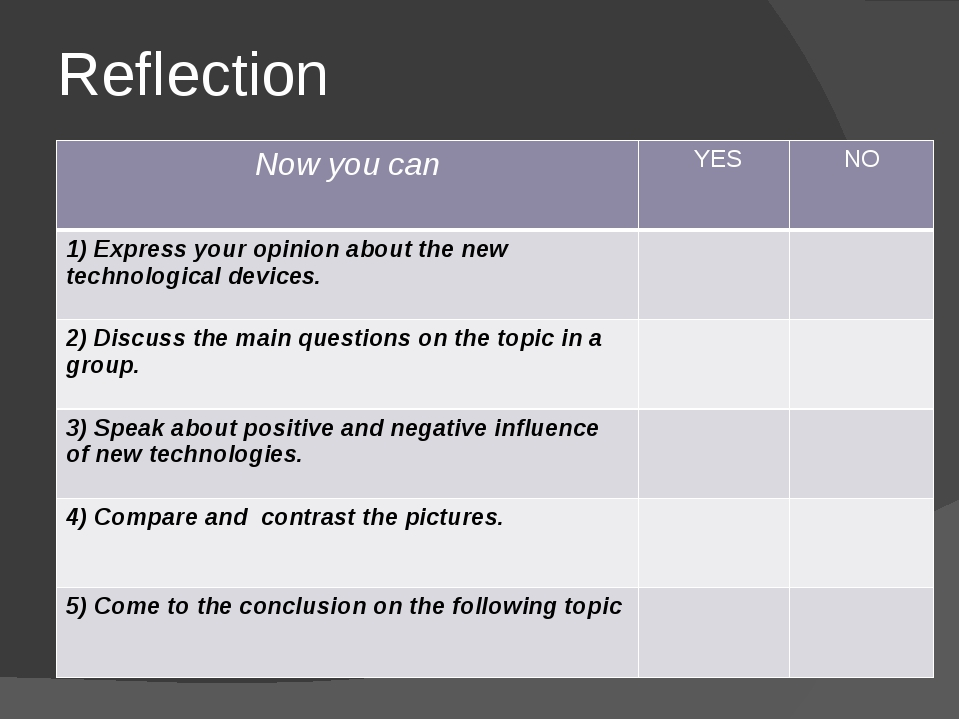 Reflection Now you can YES NO 1)Express your opinion about the new technologi...