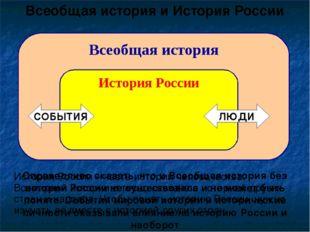 Всеобщая история История России Всеобщая история и История России СОБЫТИЯ ЛЮД
