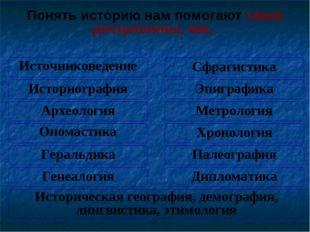 Источниковедение Археология Историография Историческая география, демография,