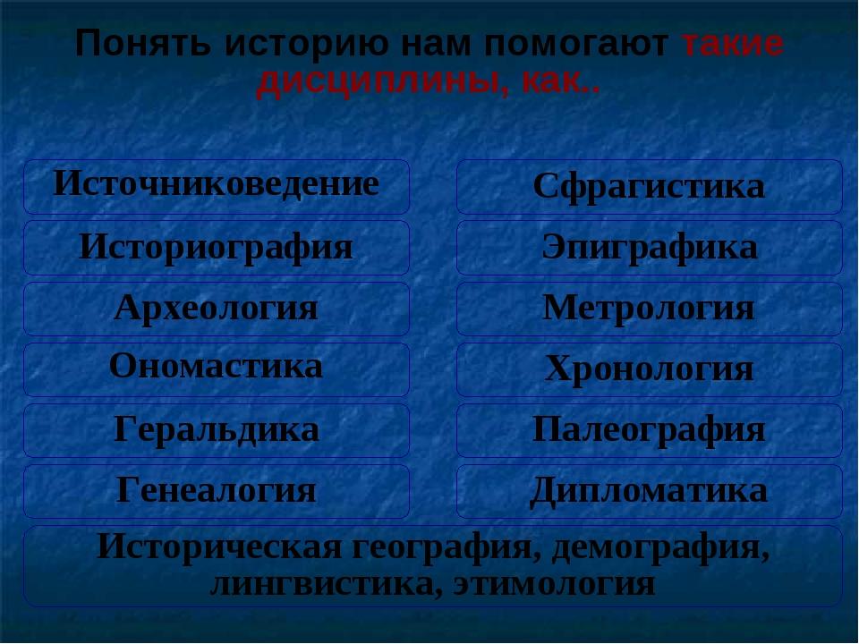 Источниковедение Археология Историография Историческая география, демография,...