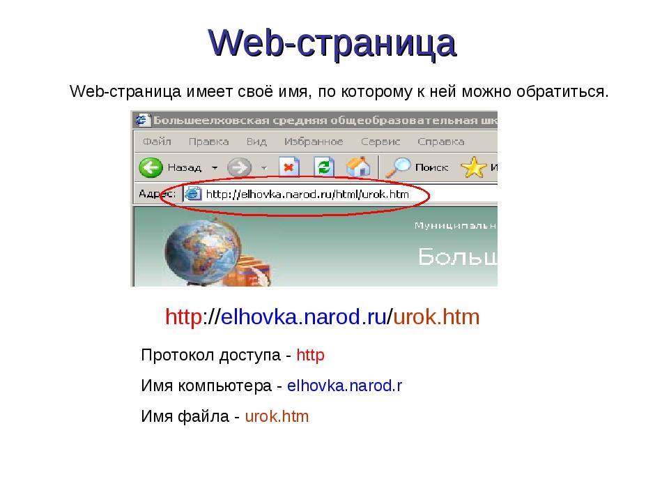 Как сделать веб-страницу на сайте - На ракете