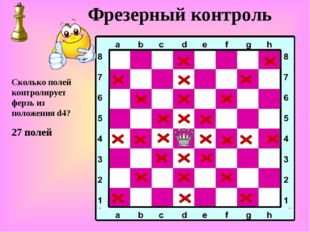 Фрезерный контроль Сколько полей контролирует ферзь из положения d4? 27 полей