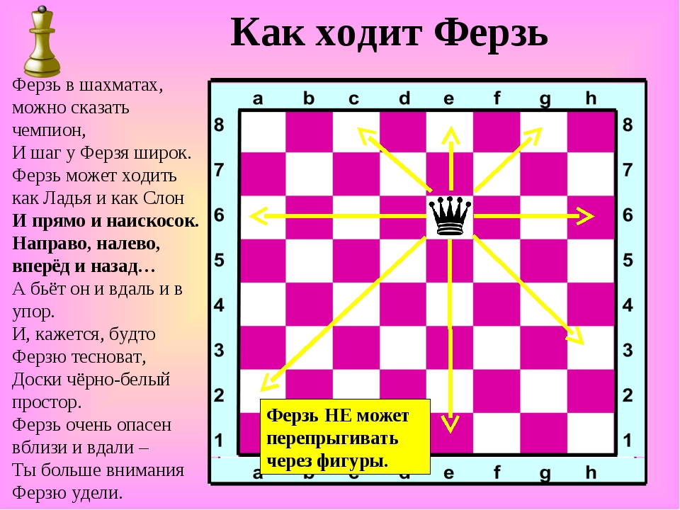 Как ходит Ферзь Ферзь в шахматах, можно сказать чемпион, И шаг у Ферзя широк....