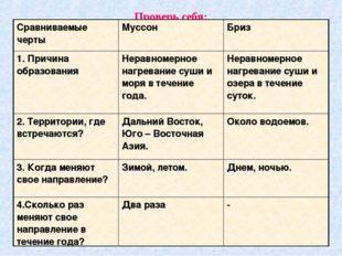 Проверь себя: Сравниваемые черты Муссон Бриз 1. Причина образования Неравн