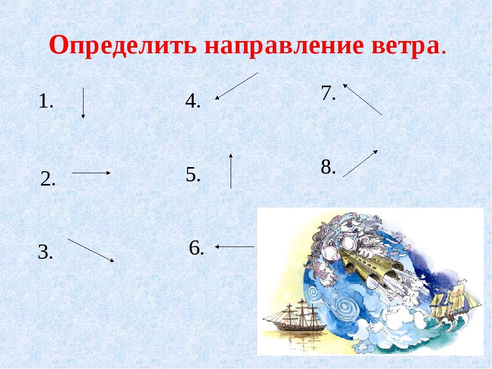 Определить направление ветра. 2. 3. 4. 5. 6. 7. 8. 1.
