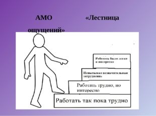 АМО «Лестница ощущений»