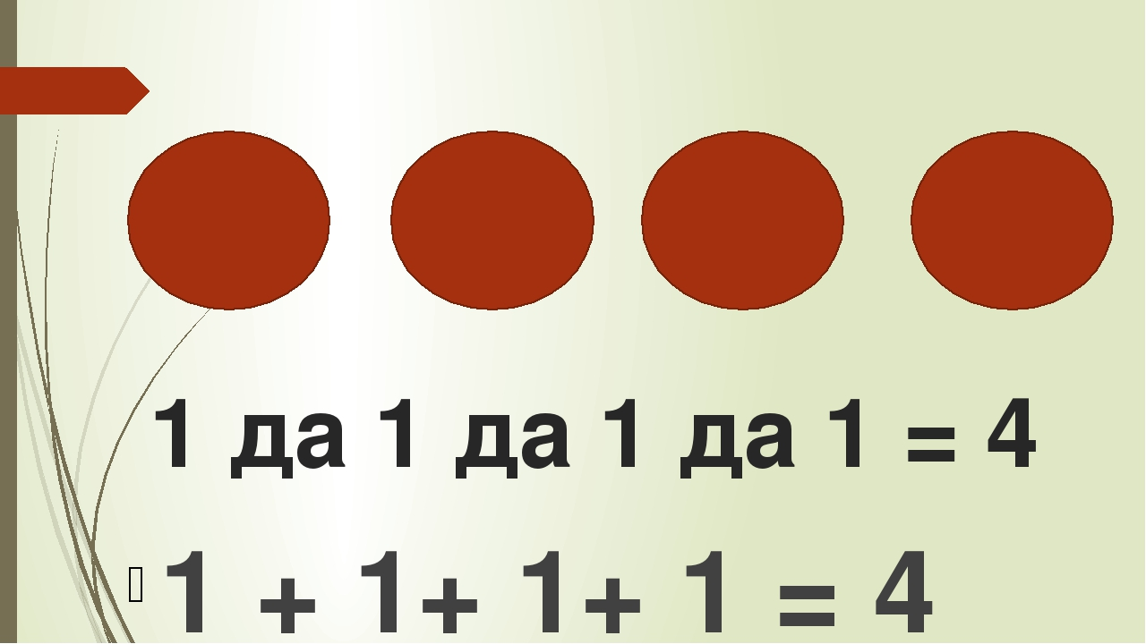 1 да 1 да 1 да 1 = 4 1 + 1+ 1+ 1 = 4