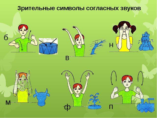 Зрительные символы согласных звуков б в н м ф п